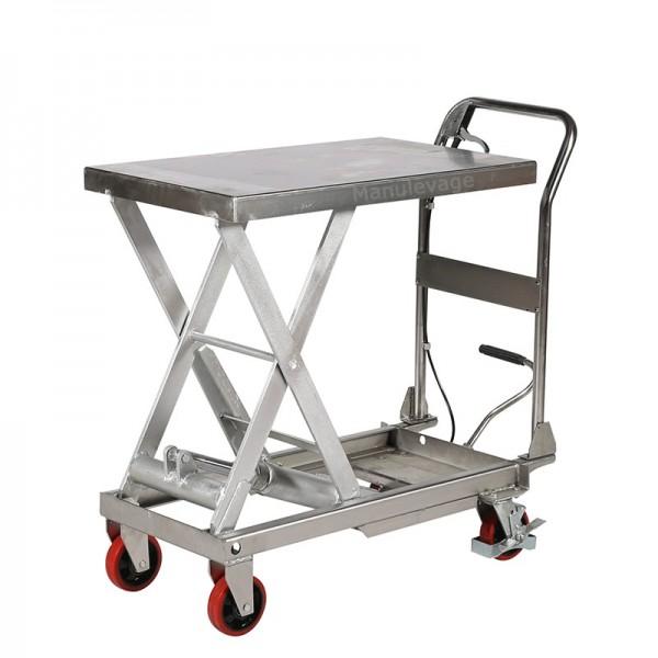 Table élévatrice mobile manuelle INOX 250Kg