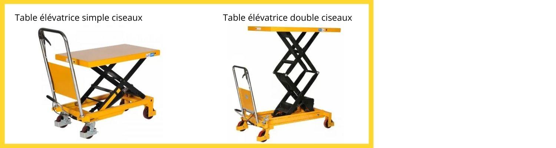 table élévatrice simple ciseaux et double ciseaux