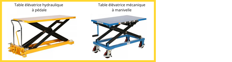 tables élévatrices manuelles